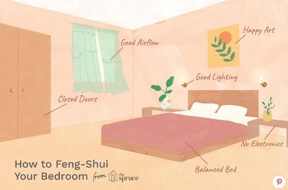 Cách đặt giường ngủ là điều vô cùng quan trọng trong phong thủy, nó ảnh hưởng trực tiếp tới sức khỏe của bạn